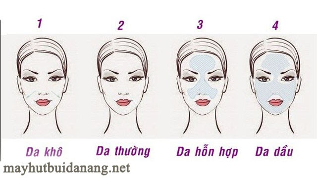 Trong công đoạn skincare cơ bản bạn cần biết được làn da của mình thuộc loại da nào trong 4 loại da