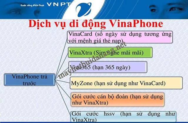 Có 4 gói trả trước của nhà mạng Vinaphone để bạn lựa chọn