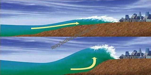 Hình dạng sóng thần khi di chuyển vào đất liền