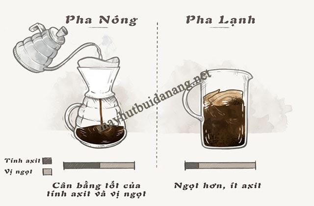 Cà phê chiết lạnh mang lại hương vị đậm đà hơn cà phê chiết nóng