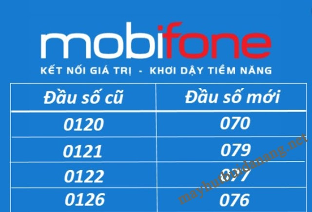 077 là mạng của Mobifone